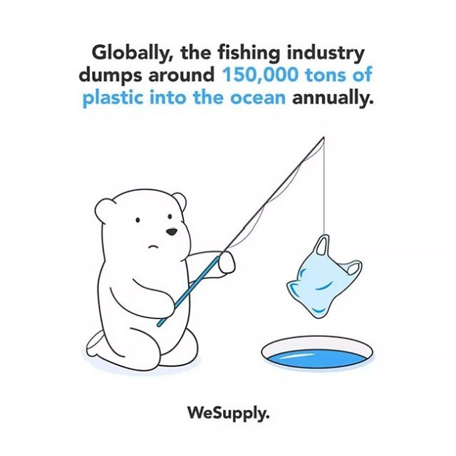 Text - Globally, the fishing industry dumps around 150,000 tons of plastic into the ocean annually. WeSupply.