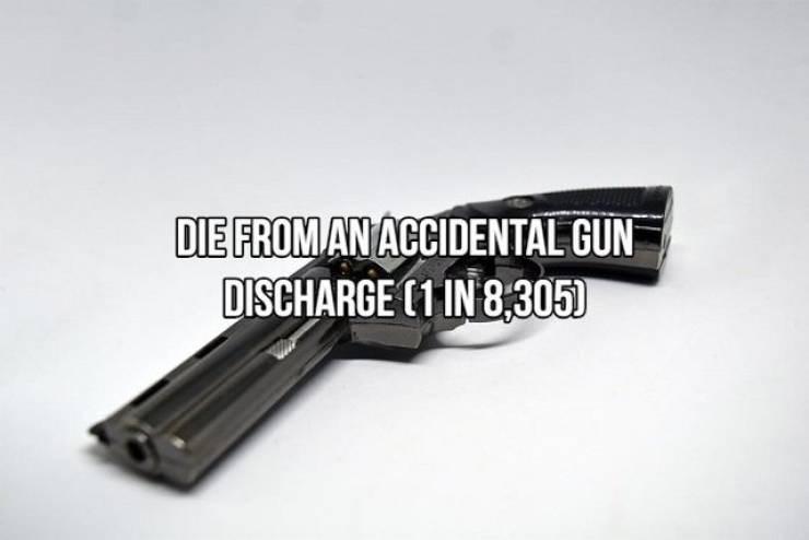 Gun - DIE FROM AN ACCIDENTAL GUN DISCHARGE (1 IN 8,305)
