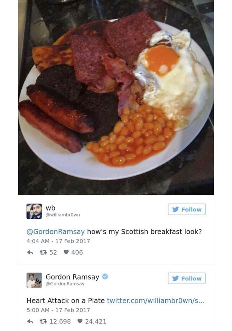 food critique - Dish - wb Follow @williambr0wn @GordonRamsay how's my Scottish breakfast look? 4:04 AM 17 Feb 2017 406 52 Gordon Ramsay Follow @GordonRamsay Heart Attack on a Plate twitter.com/williambrown/s... 5:00 AM-17 Feb 2017 12,698 24,421