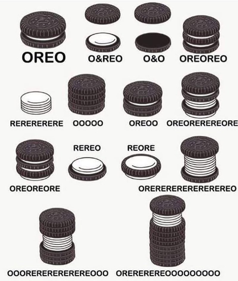 Font - OREO 0&REO O&O OREOREO OREOO OREOREREREORE RERERERERE oooo0 REREO REORE OREOREORE OREREREREREREREREO OOOREREREREREREOOO OREREREREOOOOO0000