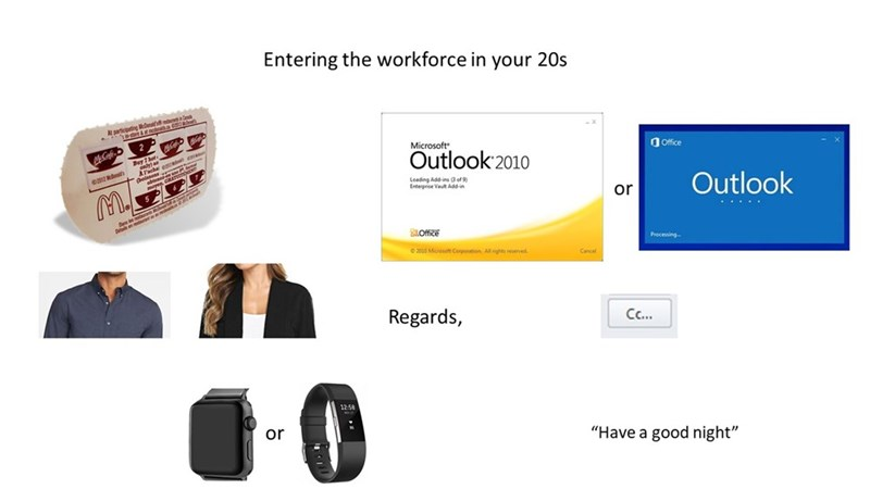 """Product - Entering the workforce in your 20s Ataricates Microsoft O Office Bev 7het l'ach Outlook 2010 Loading Addins of 9 Enterprise Vault Add-in Outlook or M. Office Processing e 200 Mcres Corporation Al rights reseved Cancel Regards, Cc... or """"Have a good night"""""""