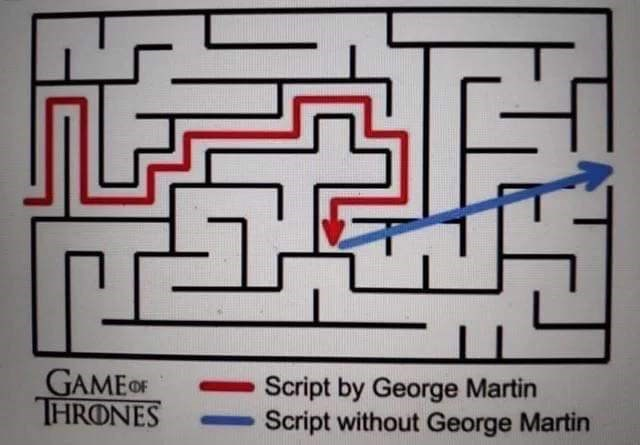 Funny meme featuring a convoluted map of how the Game of Thrones script played out