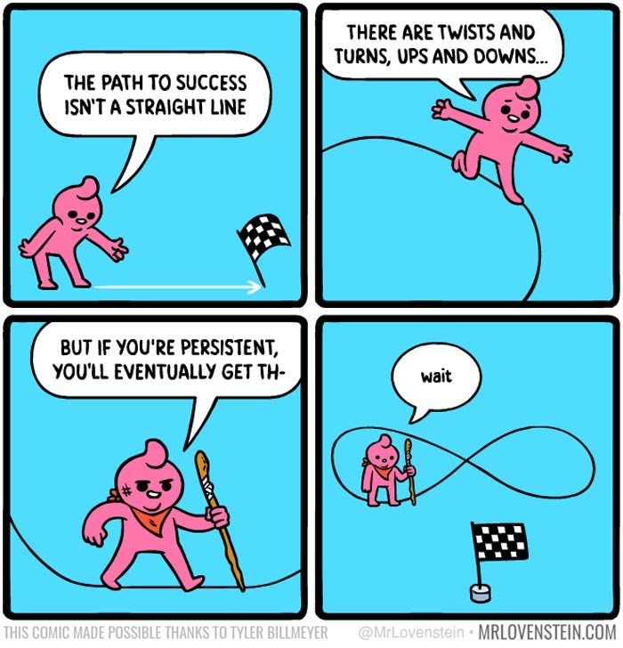 sassy comic - Text - THERE ARE TWISTS AND TURNS, UPS AND DOWNS... THE PATH TO SUCCESS ISN'T A STRAIGHT LINE BUT IF YOU'RE PERSISTENT, YOU'LL EVENTUALLY GET TH wait @MrLovenstein MRLOVENSTEIN.COM THIS COMIC MADE POSSIBLE THANKS TO TYLER BILLMEYER
