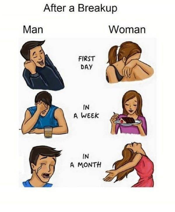 Cartoon - After a Breakup Man Woman FIRST DAY IN A WEEK IN A MONTH