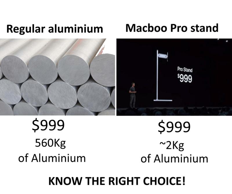 Product - Macboo Pro stand Regular aluminium Pro Stand $999 $999 $999 2Kg of Aluminium 560Kg of Aluminium KNOW THE RIGHT CHOICE!