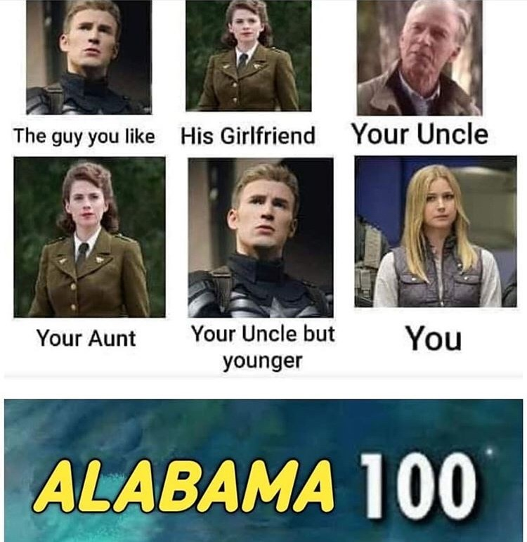 Facial expression - Your Uncle His Girlfriend The guy you like Your Uncle but You Your Aunt younger ALABAMA 100