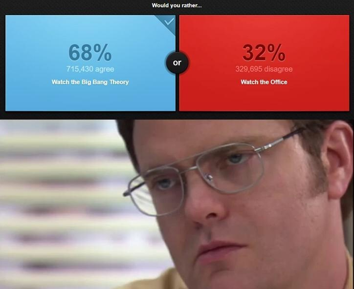 dwight sarcastic the office memes