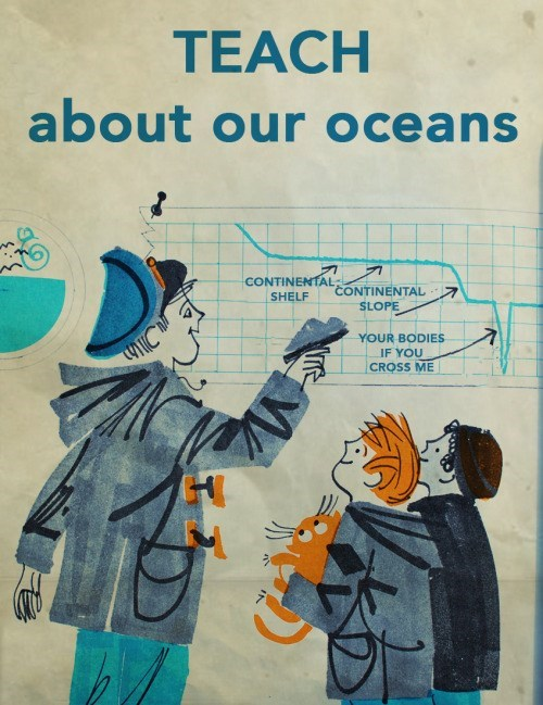 Text - TEACH about our oceans CONTINENTAL CONTINENTAL SHELF SLOPE YOUR BODIES 41IC JF YOU CROSS ME