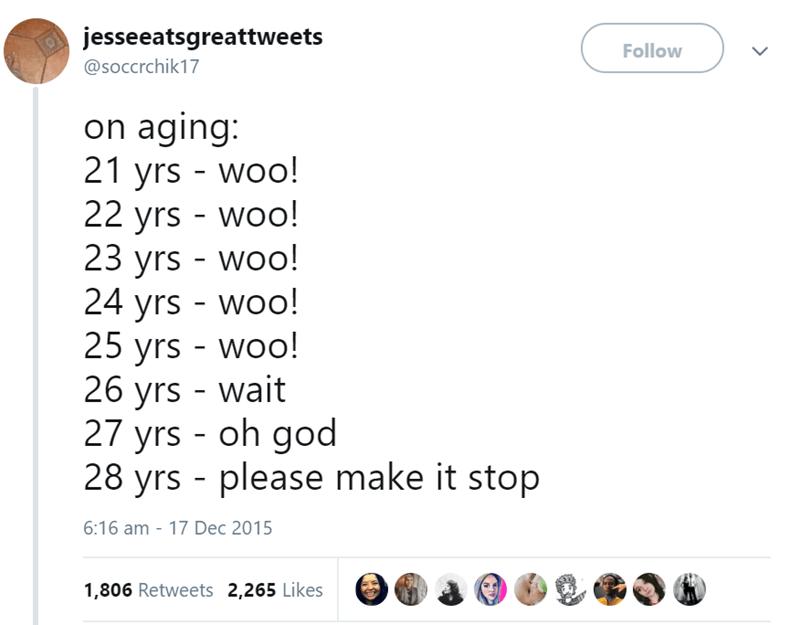 Text - jesseeatsgreattweets Follow @soccrchik17 on aging: 21 yrs - woo! 22 yrs woo! 23 yrs - woo! 24 yrs - woo! 25 yrs - woo! 26 yrs - wait 27 yrs - oh god 28 yrs - please make it stop 6:16 am 17 Dec 2015 1,806 Retweets 2,265 Likes