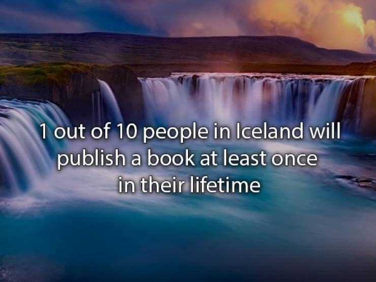 Water resources - 1 out of 10 people in Iceland will. publish a book at least once in their lifetime