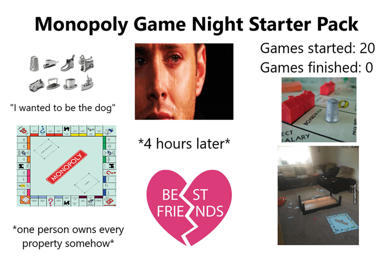 "Memes - Text - Monopoly Game Night Starter Pack Games started: 20 Games finished: 0 ""I wanted to be the dog"" *4 hours later* BOARDWAU ECT ALARY MONOPOLY BE ST FRIE NDS *one person owns every property somehow*"