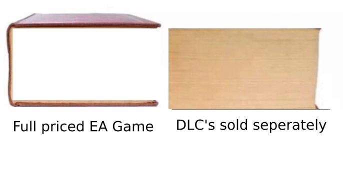 Meme - Wood - DLC's sold seperately Full priced EA Game