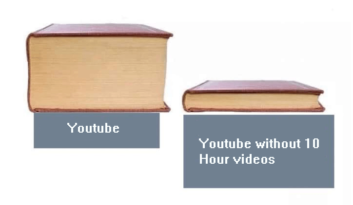 Meme - Wood - Youtube Youtube without 10 Hour videos