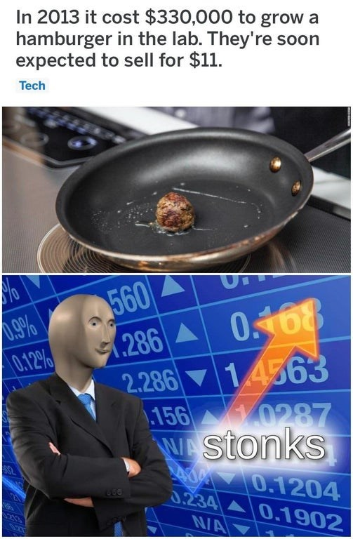 Meme - Cookware and bakeware - In 2013 it cost $330,000 to grow a hamburger in the lab. They're soon expected to sell for $11. Tech 560 286 0168 2.286 14563 156 0287 WAStonks .9% 0.12% 0.1204 0.234 0.1902 N/A