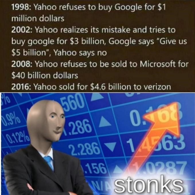 """Meme - Text - 1998: Yahoo refuses to buy Google for $1 million dollars 2002: Yahoo realizes its mistake and tries to buy google for $3 billion, Google says """"Give us $5 billion"""", Yahoo says no 2008: Yahoo refuses to be sold to Microsoft for $40 billion dollars 2016: Yahoo sold for $4.6 billion to verizon 560 9% 0.12% O168 286 2.286 14563 156 0287 WAStonks 1.4563"""