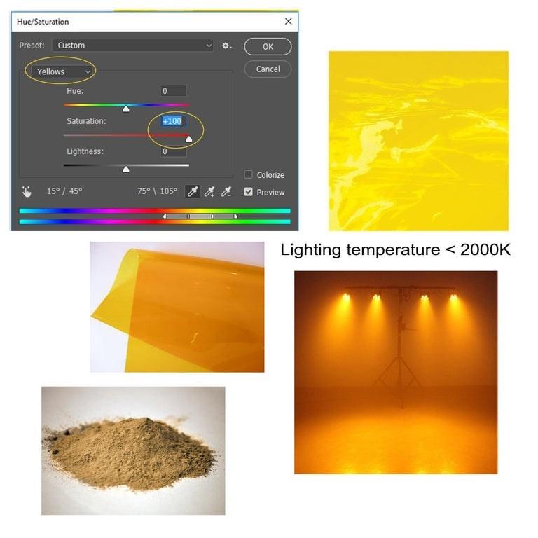 Meme - Yellow - X Hue/Saturation Preset: Custom OK Cancel Yellows Hue: Saturation: +100 Lightness: Colorize 15° 45° 75° 105° Preview Lighting temperature < 2000K