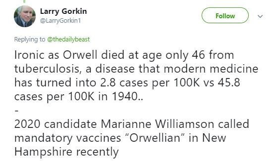 """Tweet - Text - Larry Gorkin @LarryGorkin1 Follow Replying to @thedailybeast ronic as Orwell died at age only 46 from tuberculosis, a disease that modern medicine has turned into 2.8 cases per 100K vs 45.8 cases per 100K in 1940.. 2020 candidate Marianne Williamson called mandatory vaccines """"Orwellian"""" in New Hampshire recently"""