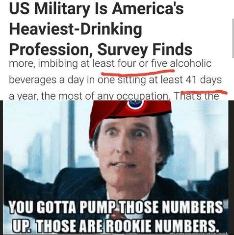 Meme - Text - US Military Is America's Heaviest-Drinking Profession, Survey Finds more, imbibing at least four or five alcoholic beverages a day in one sitting at least 41 days a year, the most of anv occupation, Thats the YOU GOTTA PUMP THOSE NUMBERS UP THOSE ARE ROOKIE NUMBERS.