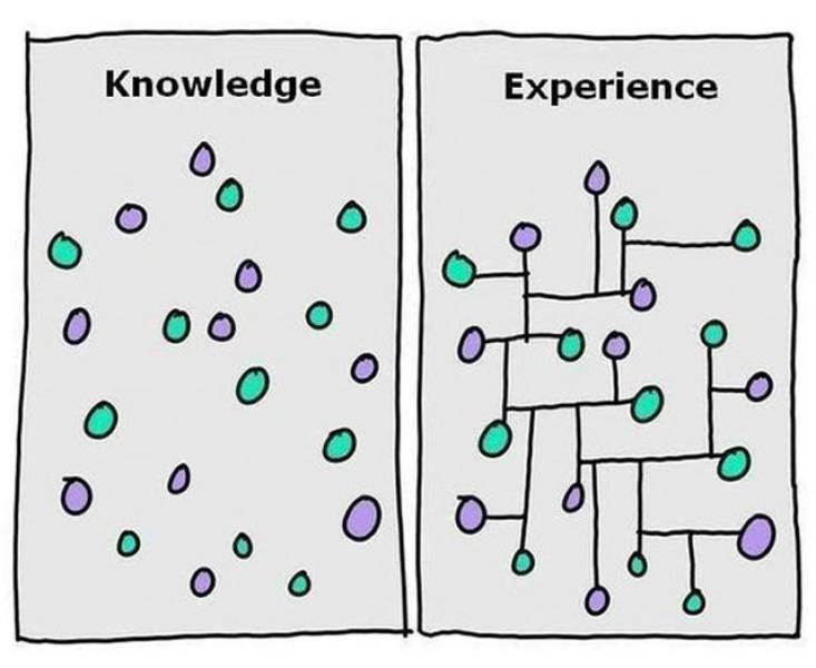 motivational memes - Knowledge Experience 0 O O 0