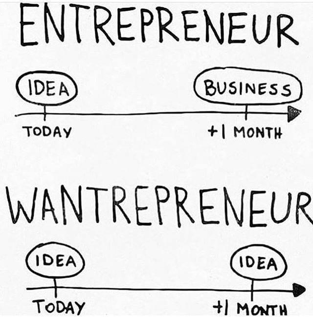 motivational memes - Font - ENTREPRENEUR BUSINESS IDEA MONTH TODAY WANTREPRENEUR IDEA IDEA tMONTH TODAY