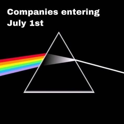 Meme - Companies entering July 1st 0 Dark Side of the Moon, Pink Floyd