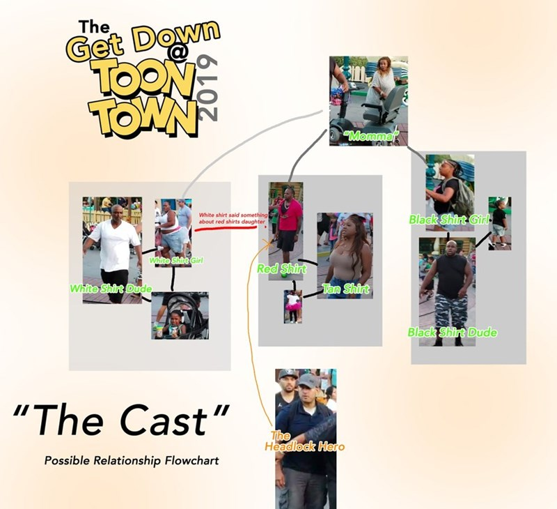 """disneyland family fight - Poster - The Get Down TOON """"Momma White about red shirts daughter Black Shirt Girl White Shirt Gir Red Shirt White Shirt Dude Tan Shirt Black Shirt Dude """"The Cast"""" The Headlock Hero Possible Relationship Flowchart"""