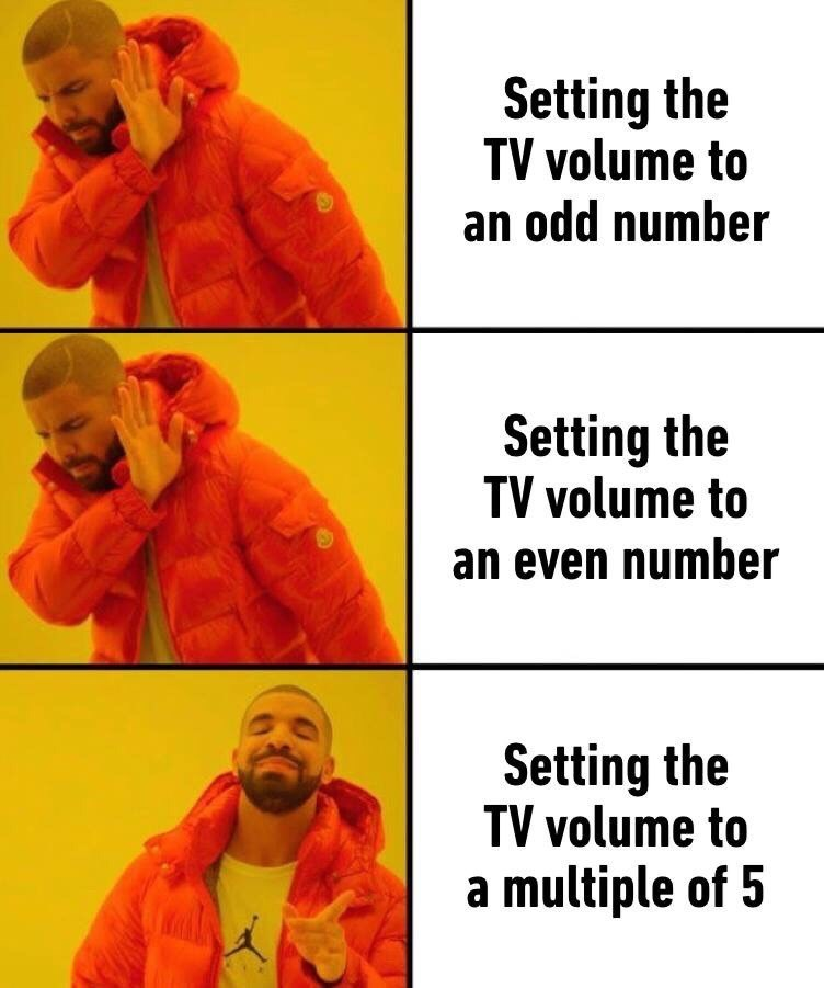 Yellow - Setting the TV volume to an odd number Setting the TV volume to an even number Setting the TV volume to a multiple of 5