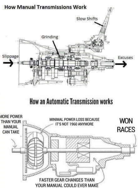 Text - How Manual Transmissions Work Slow Shifts Grinding Slippage Excuses How an Automatic Transmission works MORE POWER MINIMAL POWER LOSsS BECAUSE WON THAN YOUR IT'S NOT 1960 ANYMORE MANUAL CAN TAKE RACES FASTER GEAR CHANGES THAN YOUR MANUAL COULD EVER MAKE