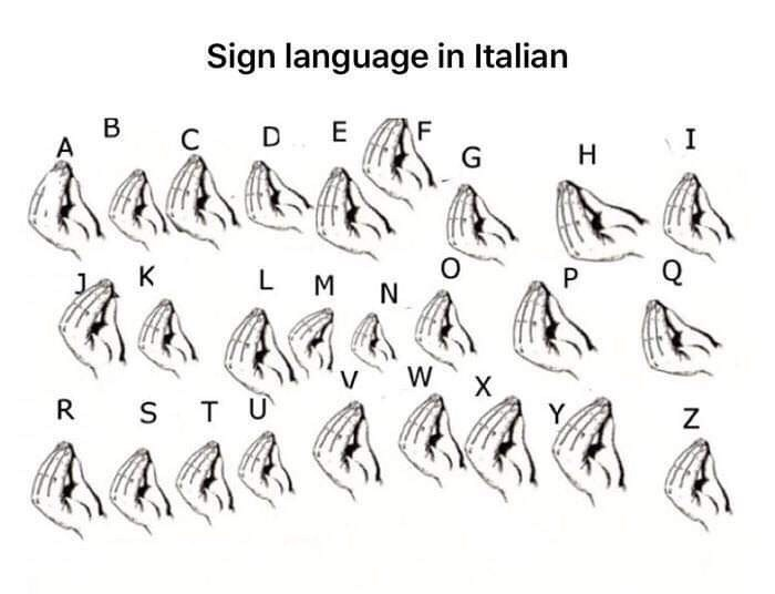 Text - Sign language in Italian B A E F C I H K P X Y S TU R Z
