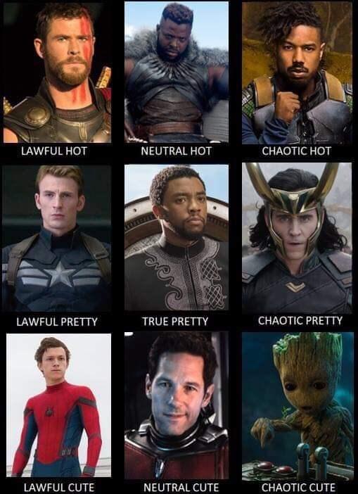 Superhero - LAWFUL HOT CHAOTIC HOT NEUTRAL HOT CHAOTIC PRETTY LAWFUL PRETTY TRUE PRETTY LAWFUL CUTE CHAOTIC CUTE NEUTRAL CUTE