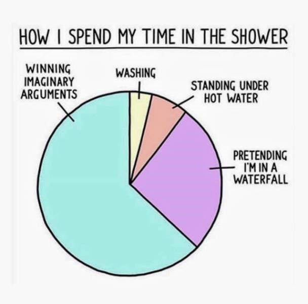 Text - HOW I SPEND MY TIME IN THE SHOWER WINNING IMAGINARY ARGUMENTS WASHING STANDING UNDER HOT WATER PRETENDING IM IN A WATERFALL
