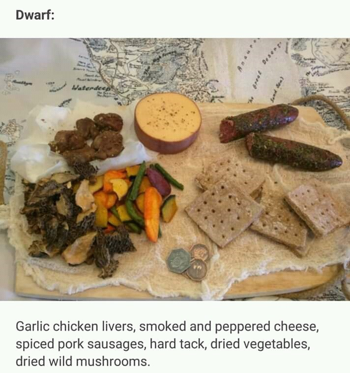 Food - Dwarf: Waterdeep Garlic chicken livers, smoked and peppered cheese, spiced pork sausages, hard tack, dried vegetables, dried wild mushrooms. Desent ( pas