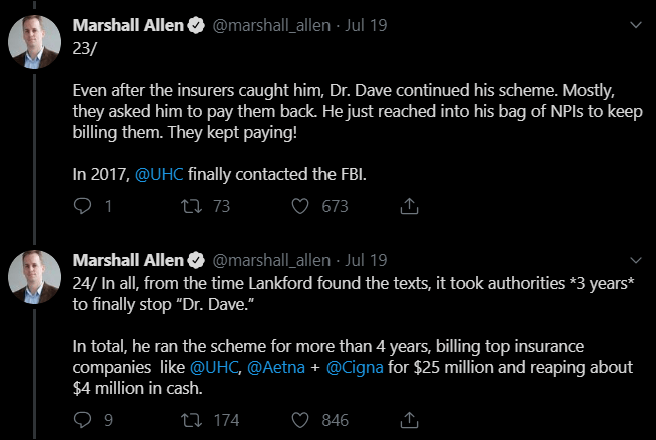 """Text - Marshall Allen @marshall_allen - Jul 19 23/ Even after the insurers caught him, Dr. Dave continued his scheme. Mostly, they asked him to pay them back. He just reached into his bag of NPls to keep billing them. They kept paying! In 2017, @UHC finally contacted the FBI. O 1 O673 tl73 Marshall Allen @marshall_allen - Jul 19 24/ In all, from the time Lankford found the texts, it took authorities *3 years* to finally stop """"Dr. Dave."""" In total, he ran the scheme for more than 4 years, billing"""
