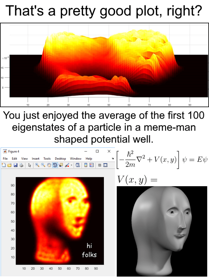 """Meme Man - """"That's a pretty good plot, right? to:3 15 10 30 50 10 40 70 20 80 You just enjoyed the average of the first 100 eigenstates of a particle in a meme-man shaped potential well"""""""