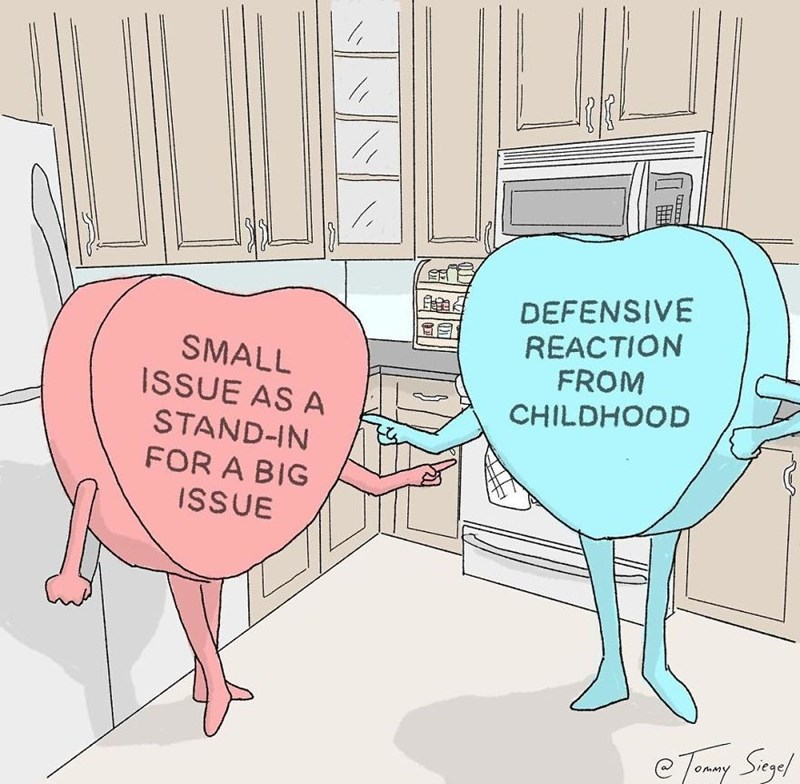 candy heart comic - Text - DEFENSIVE REACTION FROM SMALL ISSUE AS A CHILDHOOD STAND-IN FOR A BIG ISSUE eTERry Seye!