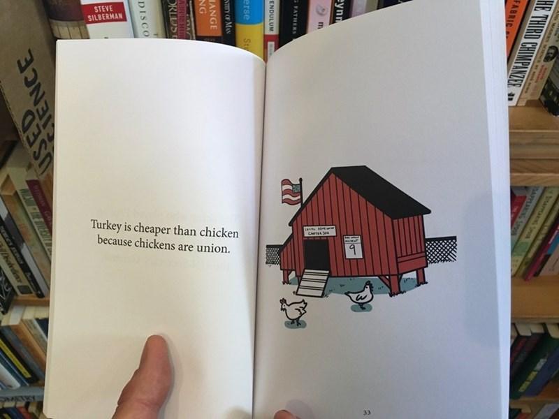 list trivia trolling fake books prank - 934149