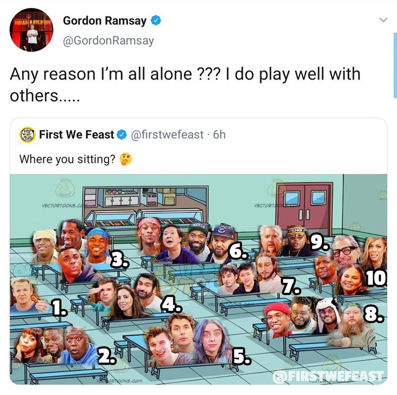 Text - Gordon Ramsay aLS KFCH @Gordon Ramsay Any reason I'm all alone ??? I do play well with others.. @firstwefeast 6h First We Feast Where you sitting? VECTORTON VECTORTOONS.Co FENDI 10 7. 4. 8. 23 OFIRSTWEEEAST RCONS.cOm