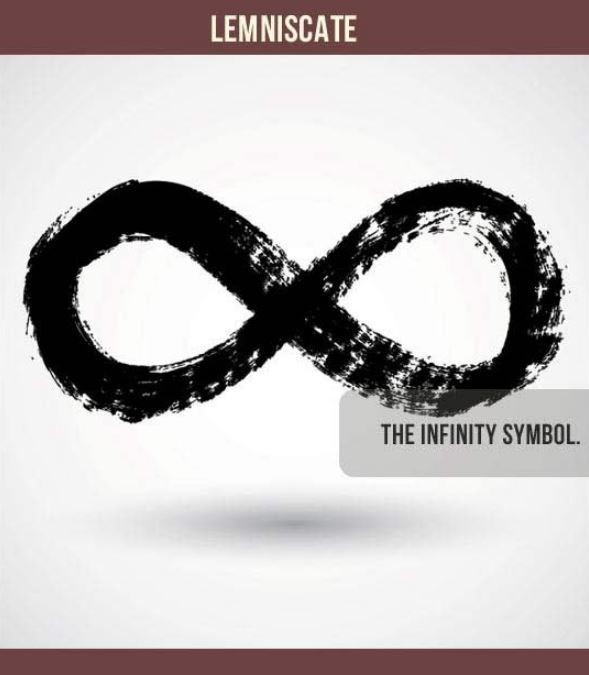Text - LEMNISCATE THE INFINITY SYMBOL
