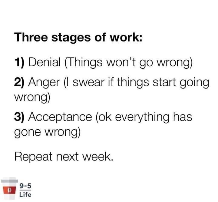 Text - Three stages of work: 1) Denial (Things won't go wrong) 2) Anger I swear if things start going wrong) 3) Acceptance (ok everything has gone wrong) Repeat next week. 9-5 Life