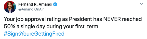 fired from work - Text - Fernand R. Amandi @AmandiOnAir Your job approval rating as President has NEVER reached 50% a single day during your first term. #SignsYoureGettingFired