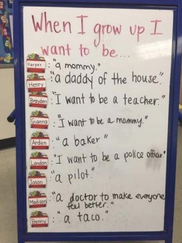 """Text - When I grow up I Want to be. Horper mommy. a daddy of the hou.se I want tbo be a teacher"""" Henry Brayden Granna Nant to be a mommy. :""""a baker """" :I want to be a police offiar a pilot // Arden Landon Jason a doctor to make eveyone feel better."""" Madison a taco."""" Benny"""
