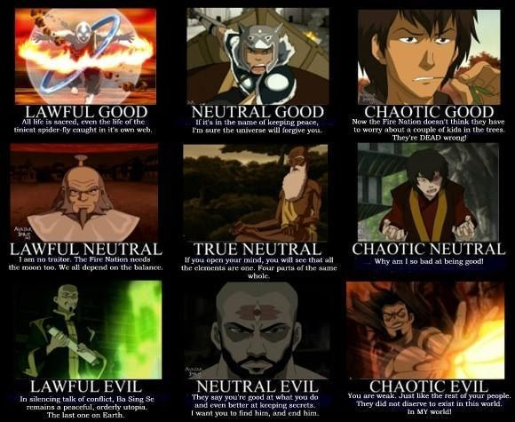 Poster - NEUTRAL GOOD CHAOTIC GOOD Now the Fire Nation doesn't think they have to worry about a couple of kids in the trees. They're DEAD wrong LAWFUL GOOD All life is sacred, even the life of the tiniest spider-fly caught in it's own web. If it's in the name of keeping peace, I'm sure the universe will forgive you CHAOTIC NEUTRAL Why am I so bad at being good! LAWFUL NEUTRAL 1 am no traitor. The Fire Nation needs the moon too. We all depend on the balance. TRUE NEUTRAL If you open your mind, yo