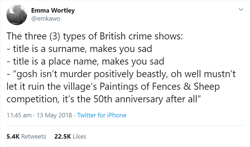 "Text - Emma Wortley @emkawo The three (3) types of British crime shows: - title is a surname, makes you sad - title is a place name, makes you sad - ""gosh isn't murder positively beastly, oh well mustn't let it ruin the village's Paintings of Fences & Sheep competition, it's the 50th anniversary after all"" 11:45 am 13 May 2018 Twitter for iPhone 22.5K Likes 5.4K Retweets >"