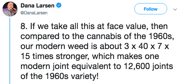 Text - Dana Larsen Follow @DanaLarsen 8. If we take all this at face value, then compared to the cannabis of the 1960s, our modern weed is about 3 x 40 x 7 x 15 times stronger, which makes one modern joint equivalent to 12,600 joints of the 1960s variety!