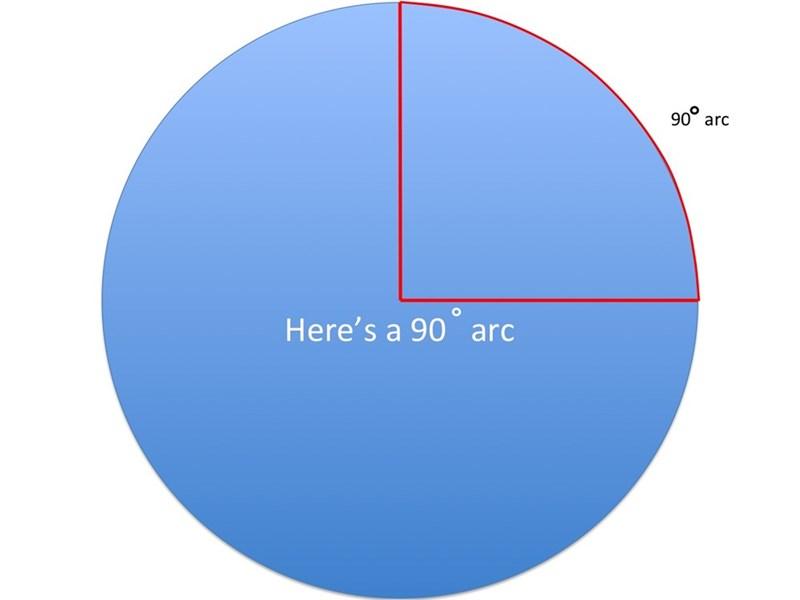 Blue - 900 arc Here's a 90 arc