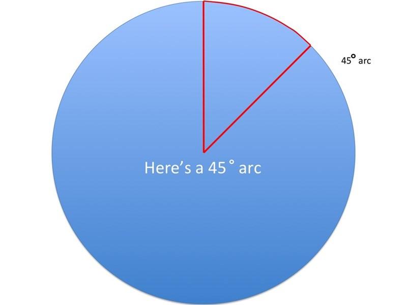 Blue - 45° arc Here's a 45° arc