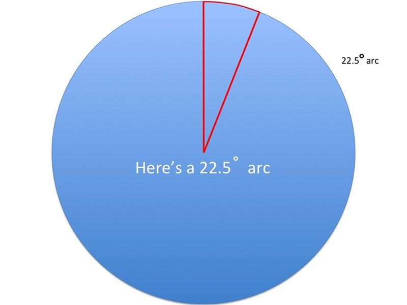 Blue - 22.5° arc Here's a 22.5 arc