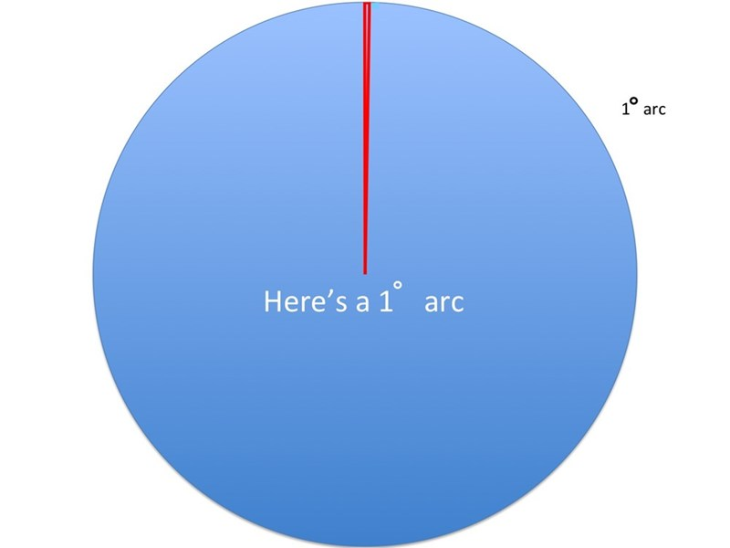 Blue - arc Here's a 1 arc