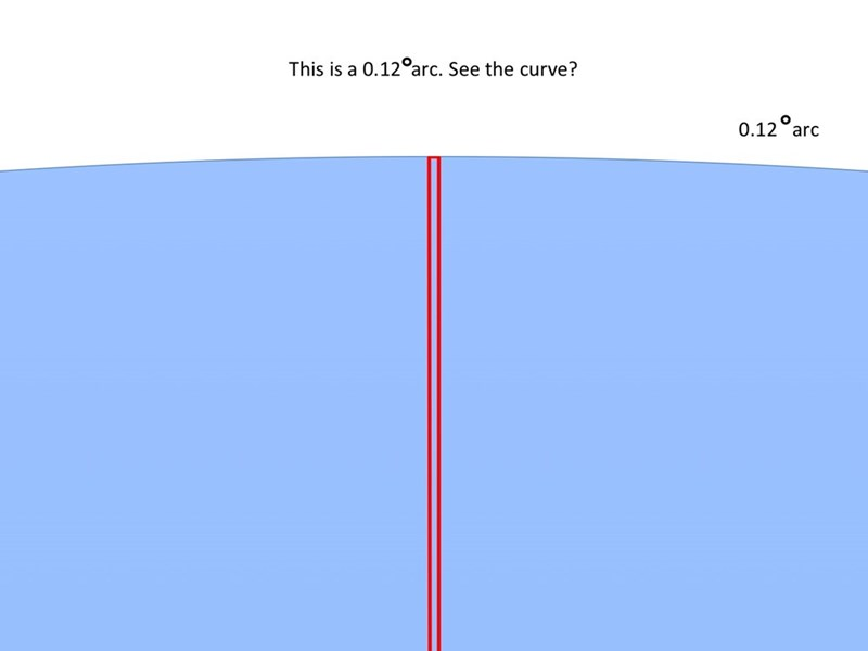 Blue - This is a 0.12°arc. See the curve? 0.12 arc