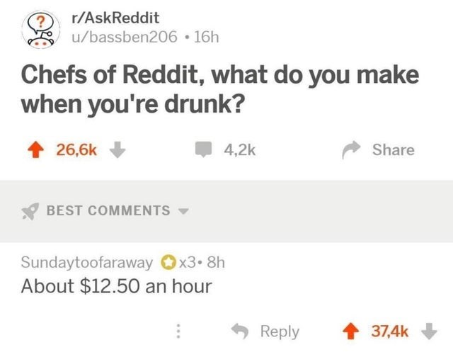 Text - r/AskReddit u/bassben206 16h Chefs of Reddit, what do you make when you're drunk? 4,2k 26,6k Share BEST COMMENTS Sundaytoofaraway x3. 8h About $12.50 an hour Reply 37,4k